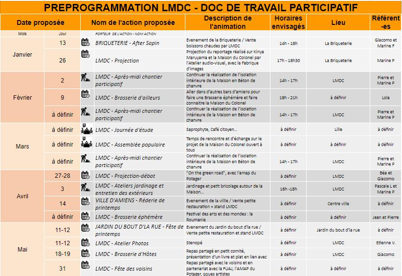 Prépgrammation LMDC 2018 p1